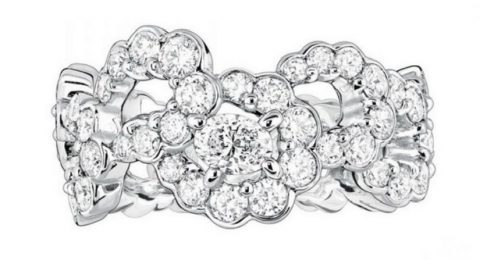 Get to know Jaw Dropping  Jewelry Collection Archi Dior